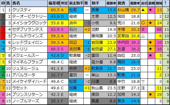 f:id:onix-oniku:20210327181427p:plain