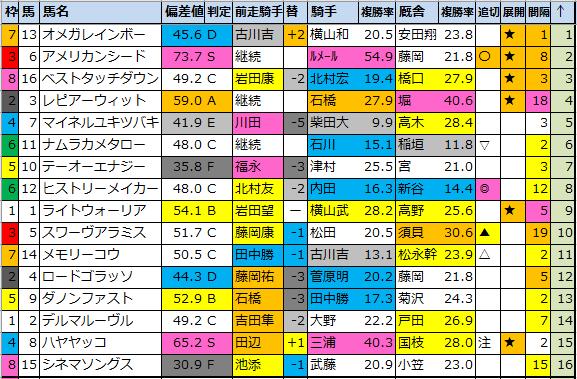 f:id:onix-oniku:20210327185424p:plain