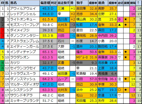 f:id:onix-oniku:20210327191720p:plain