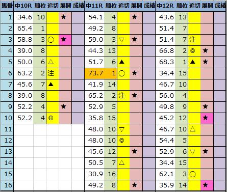 f:id:onix-oniku:20210327202524p:plain