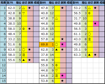 f:id:onix-oniku:20210327202600p:plain