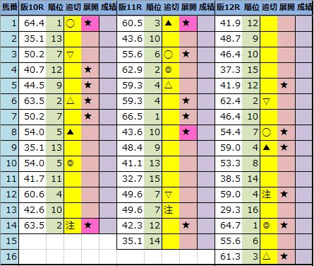f:id:onix-oniku:20210327202629p:plain