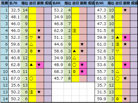 f:id:onix-oniku:20210327202700p:plain