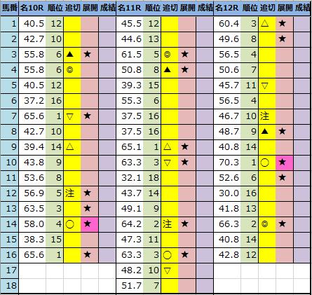 f:id:onix-oniku:20210327202727p:plain