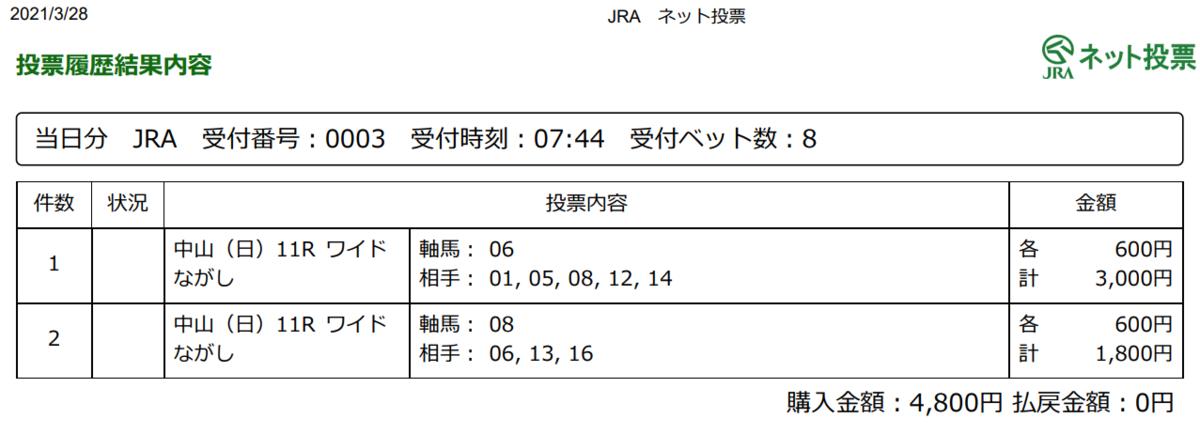 f:id:onix-oniku:20210328074635p:plain