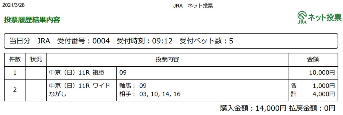 f:id:onix-oniku:20210328091405p:plain