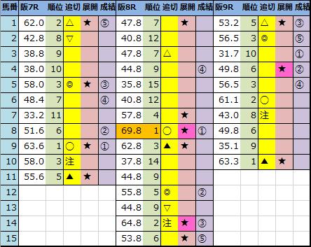 f:id:onix-oniku:20210328142250p:plain