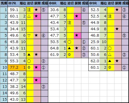 f:id:onix-oniku:20210328142656p:plain