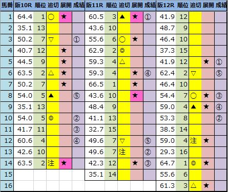 f:id:onix-oniku:20210328161404p:plain