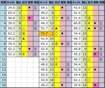 f:id:onix-oniku:20210328162053p:plain