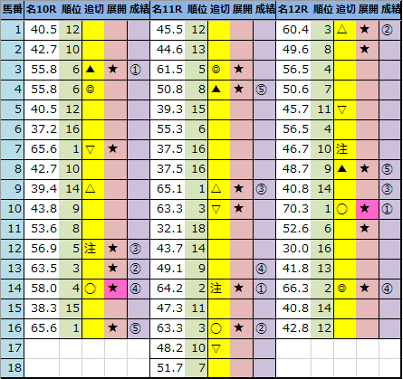 f:id:onix-oniku:20210328164330p:plain