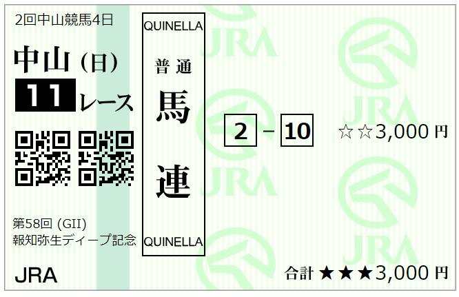 f:id:onix-oniku:20210328193913p:plain