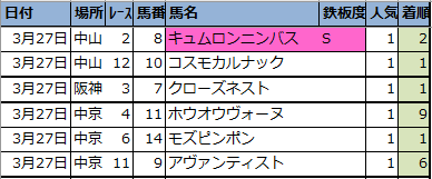 f:id:onix-oniku:20210401184845p:plain