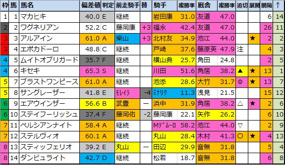 f:id:onix-oniku:20210401193304p:plain
