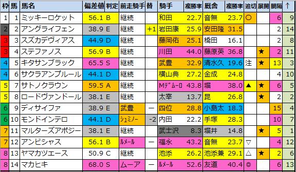 f:id:onix-oniku:20210401193416p:plain