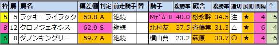 f:id:onix-oniku:20210401202516p:plain