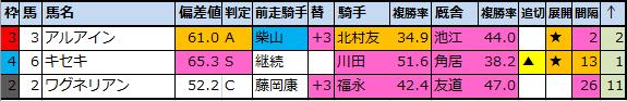 f:id:onix-oniku:20210401202549p:plain