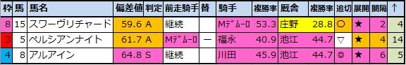 f:id:onix-oniku:20210401202618p:plain