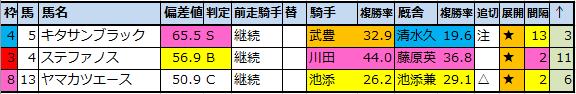 f:id:onix-oniku:20210401202653p:plain