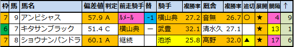 f:id:onix-oniku:20210401202744p:plain