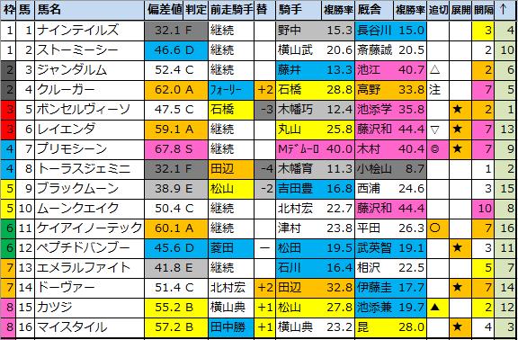 f:id:onix-oniku:20210402091930p:plain