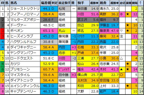f:id:onix-oniku:20210402092006p:plain