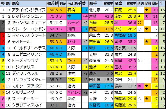 f:id:onix-oniku:20210402092041p:plain