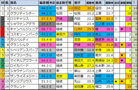 f:id:onix-oniku:20210402092119p:plain