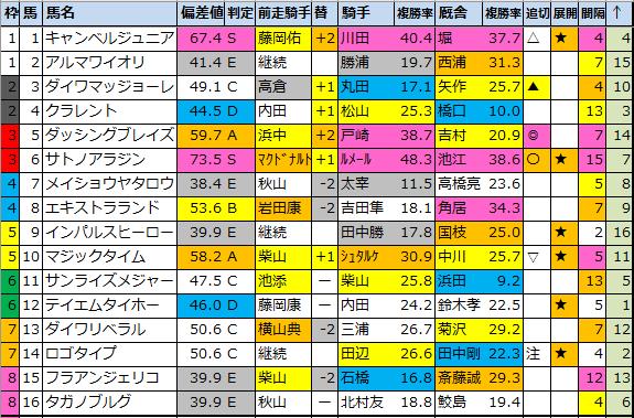 f:id:onix-oniku:20210402092155p:plain