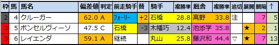 f:id:onix-oniku:20210402100703p:plain