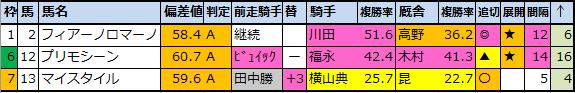 f:id:onix-oniku:20210402100919p:plain
