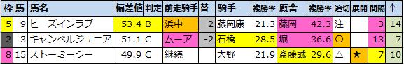 f:id:onix-oniku:20210402100953p:plain