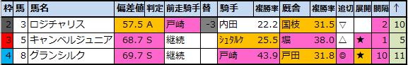 f:id:onix-oniku:20210402101046p:plain
