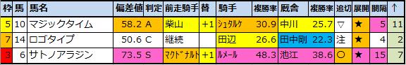 f:id:onix-oniku:20210402101116p:plain