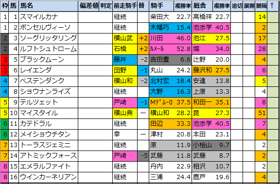 f:id:onix-oniku:20210402103916p:plain