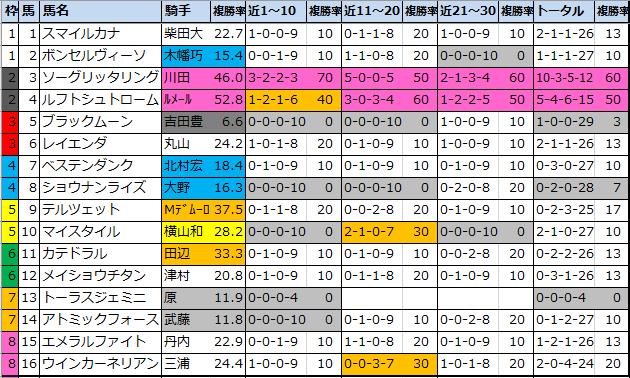 f:id:onix-oniku:20210402161220p:plain