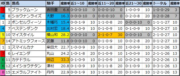 f:id:onix-oniku:20210402161330p:plain
