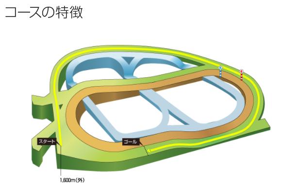 f:id:onix-oniku:20210402162333p:plain