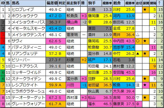 f:id:onix-oniku:20210402172540p:plain