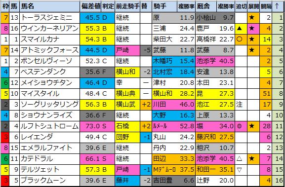 f:id:onix-oniku:20210402180120p:plain