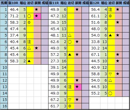 f:id:onix-oniku:20210402190738p:plain