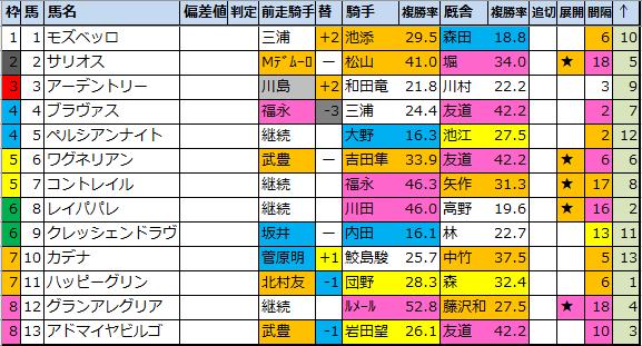 f:id:onix-oniku:20210402192026p:plain