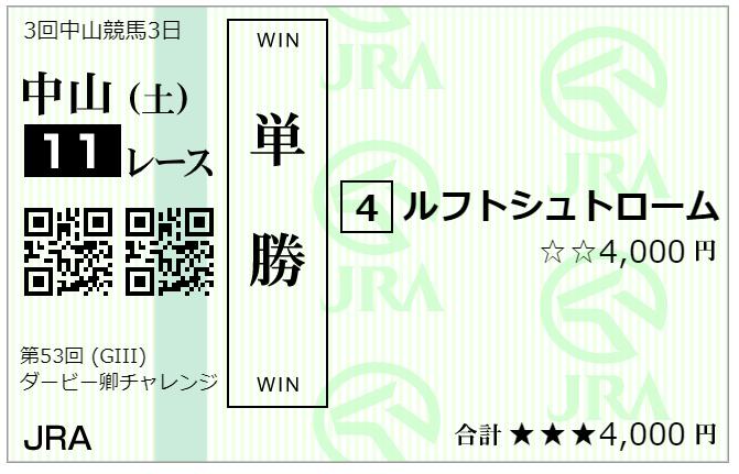 f:id:onix-oniku:20210403071450p:plain