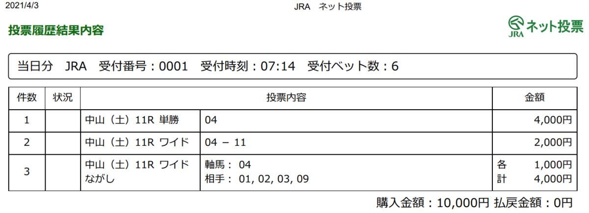 f:id:onix-oniku:20210403071714p:plain