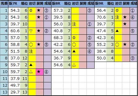 f:id:onix-oniku:20210403144052p:plain