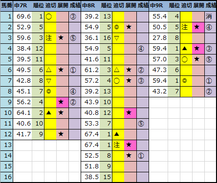 f:id:onix-oniku:20210403144759p:plain