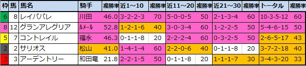 f:id:onix-oniku:20210403155834p:plain