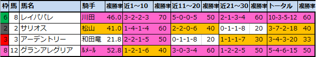 f:id:onix-oniku:20210403155913p:plain