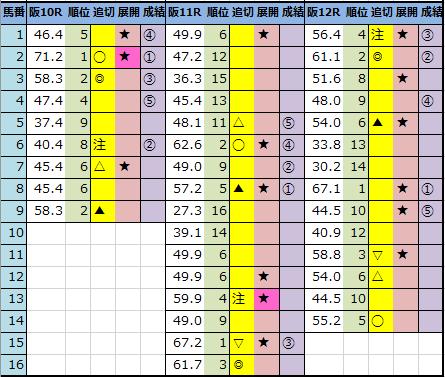 f:id:onix-oniku:20210403162119p:plain