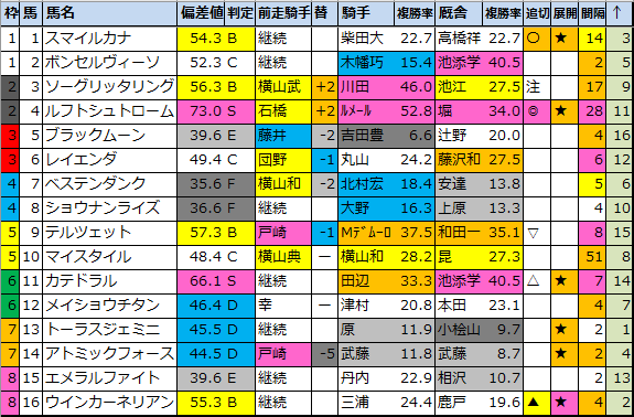 f:id:onix-oniku:20210403162925p:plain